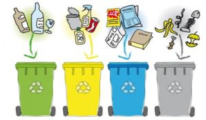 Lectii de sortare: Cum si de ce germanii sorteaza gunoiul?